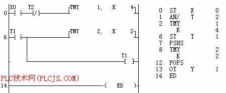 plc初学者必须掌握的几个梯形图(续4)闪烁及延时通断